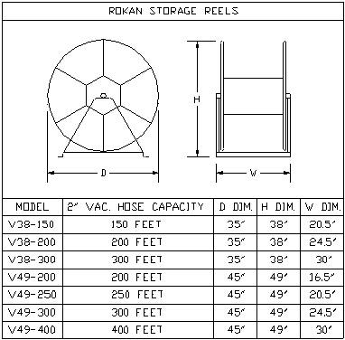 Rokan SR chart Hose reel Chart hose reel vacuum reel solution reel