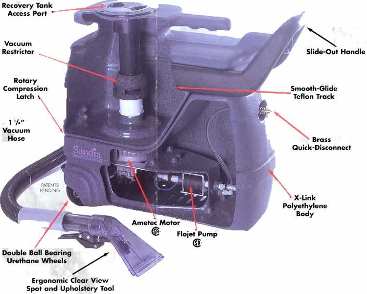 Sandia Plastic Extractor And Super Spotter Spotx 3 Gallon