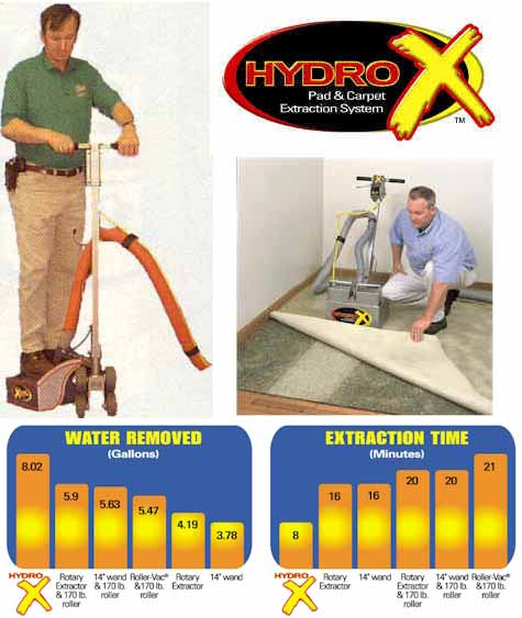 Therma-Stor: Bolden Hydro-X Lite Extreme Extractor