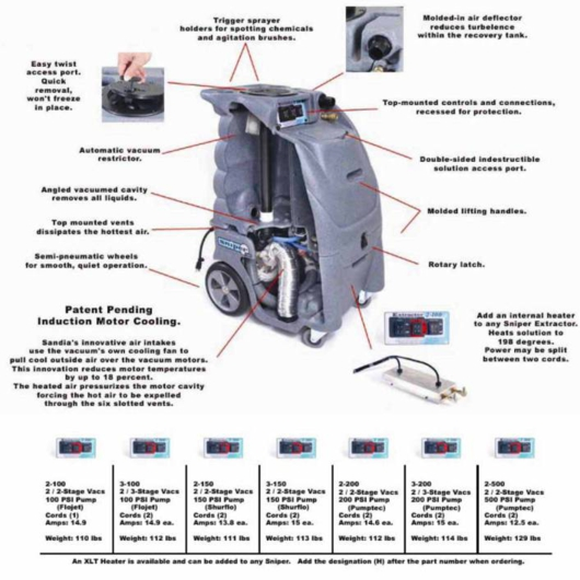 Sandia Carpet Cleaning Extractor Carpet Cleaning Equipment