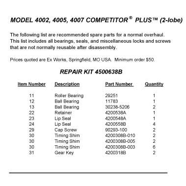 Tuthill 4500638B Repair Kit for MODEL 4002, 4005, 4007 COMPETITOR PLUS (2 and 3 lobe all versions)