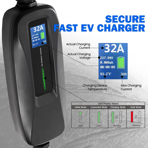 32 amp fast electric car charger