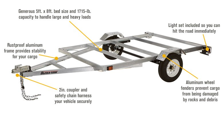 Ultra-tow 5ft X 8ft Aluminum Utility Trailer Kit Free Shipping 1715 ...