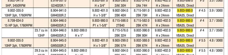 Karcher Unloader Vba Lm Ls 6 6gpm 4000psi 9 803 900 0