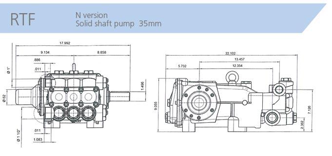 AR Pump RTF150N 40 gpm 1500 psi 800 rpm Industrial Pressure Washer