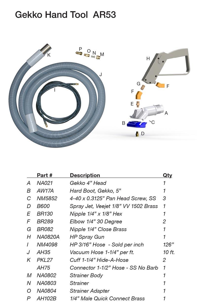 ar53 gekko hand tool schematics