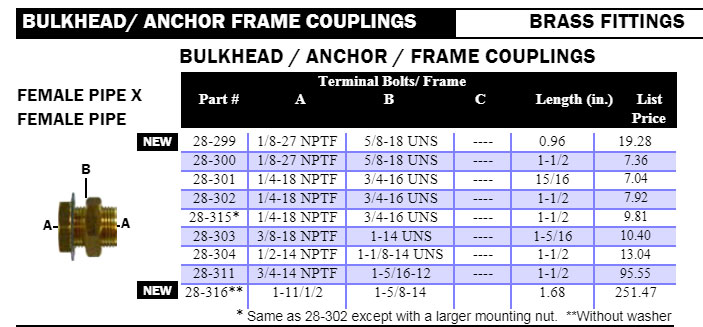 brass bulkhead fittings