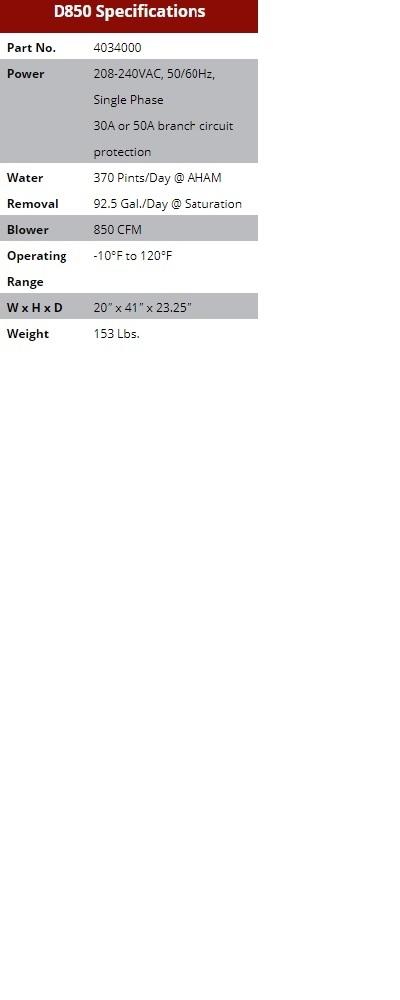 Phoenix D850 Portable Desiccant Dehumidifier 4034000