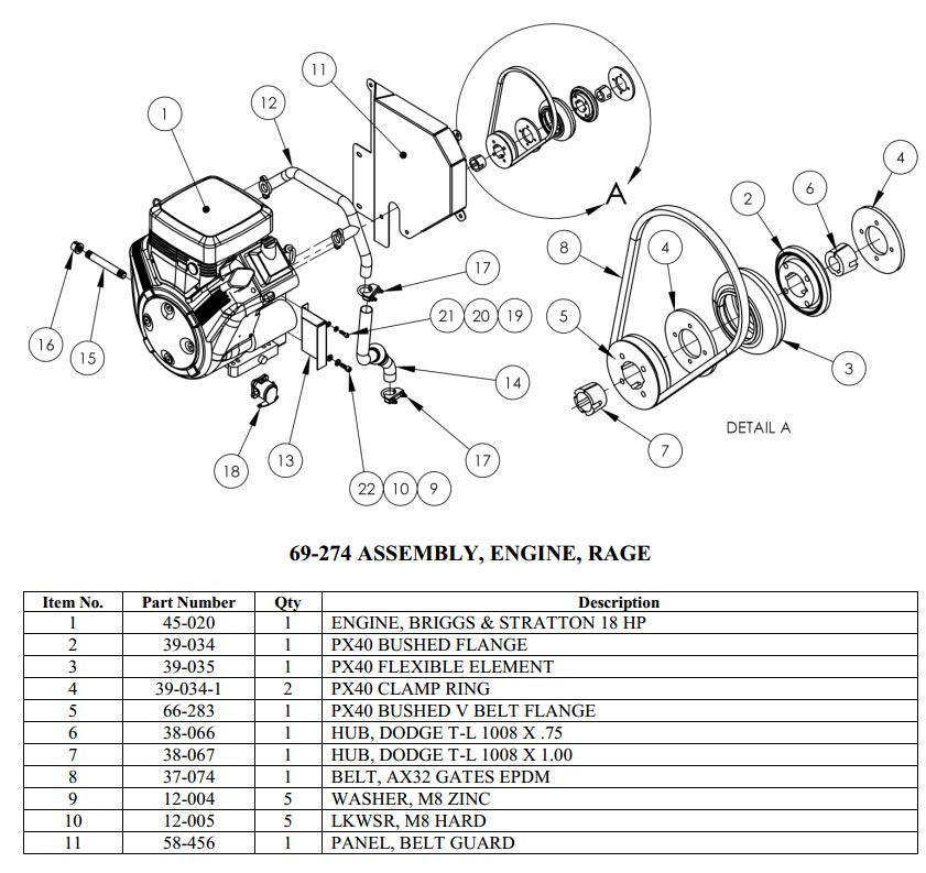 Sapphire Scientific 39 035 Px40 Flexible Element For Rage