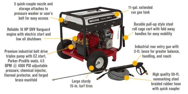 Northstar Gas Cold Water Pressure Washer 226 4 5 Gpm 4000