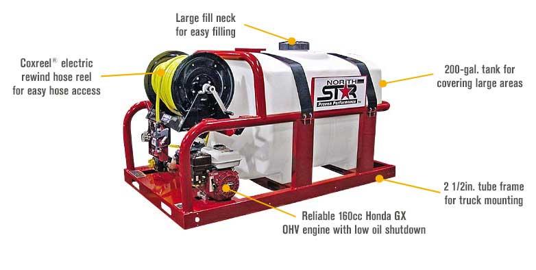 Features for NorthStar Skid Sprayer — 200-Gallon Capacity Tank, 160cc Honda GX160 Engine