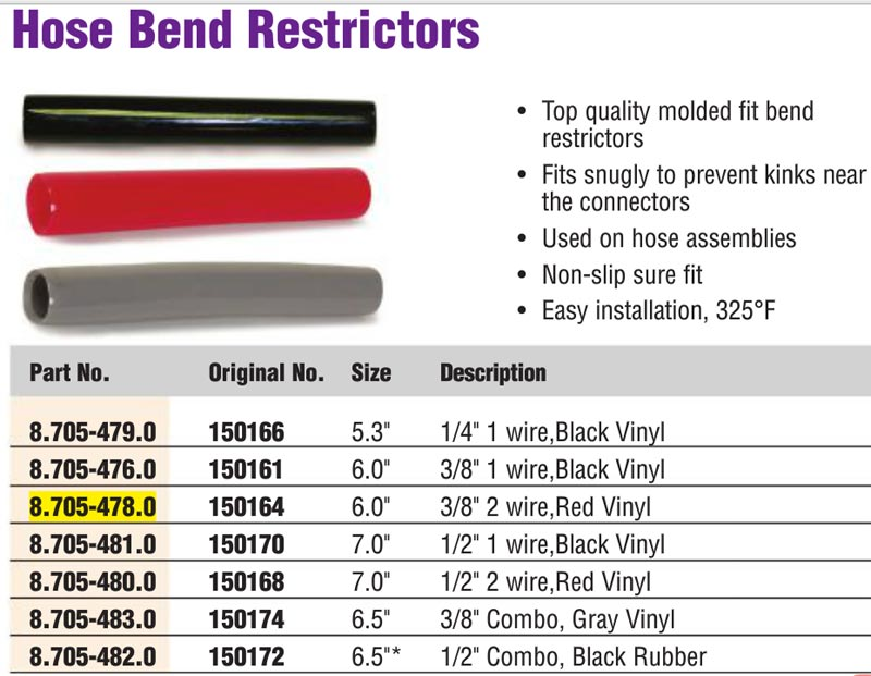 Karcher Red Hose Bend Restrictor 3 8inches X 6 Inches 2