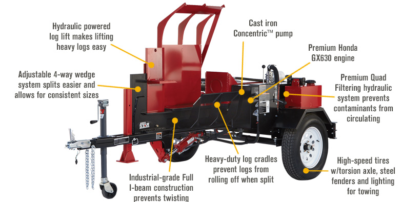 northern tool log splitter advantages