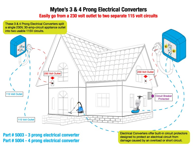 Mytee 5004 Electrical Converter 230 Volt 4 Prong Wire 30 Amp ... on