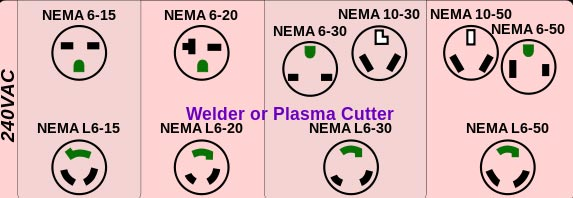 nema 3 wire configurations power joiner step up inverter converts dual 20 amp 120 volt nema 10 30r wiring diagram at webbmarketing.co