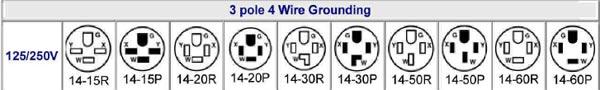 nema 3 wire configurations