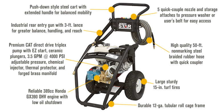 Northstar Gas Cold Water Pressure Washer â   3 5 Gpm 4000