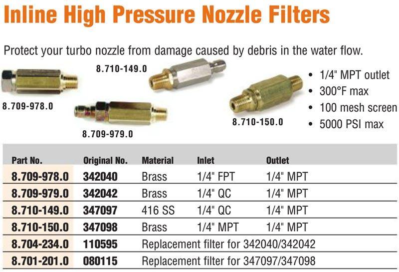 high pressure nozzle filters