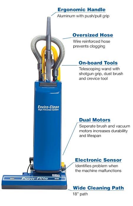 Powrflite Pf19 Vacuum Cleaner Tools On Board 2 Motor