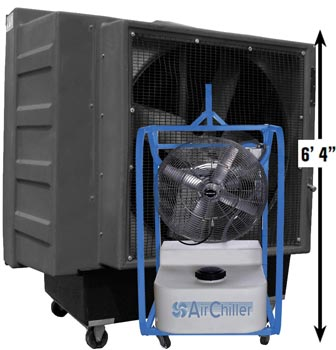 portable cooling fan port a cool
