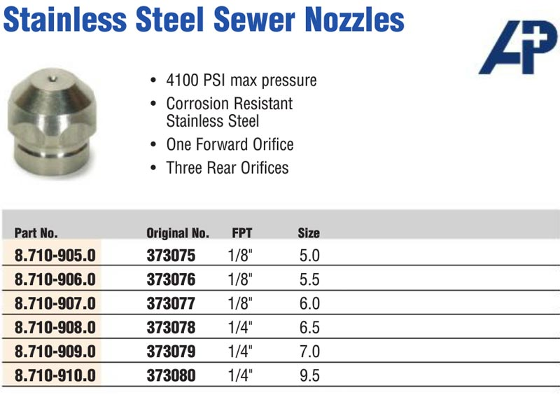 A plus stainless sewer jetting nozzles spray tips