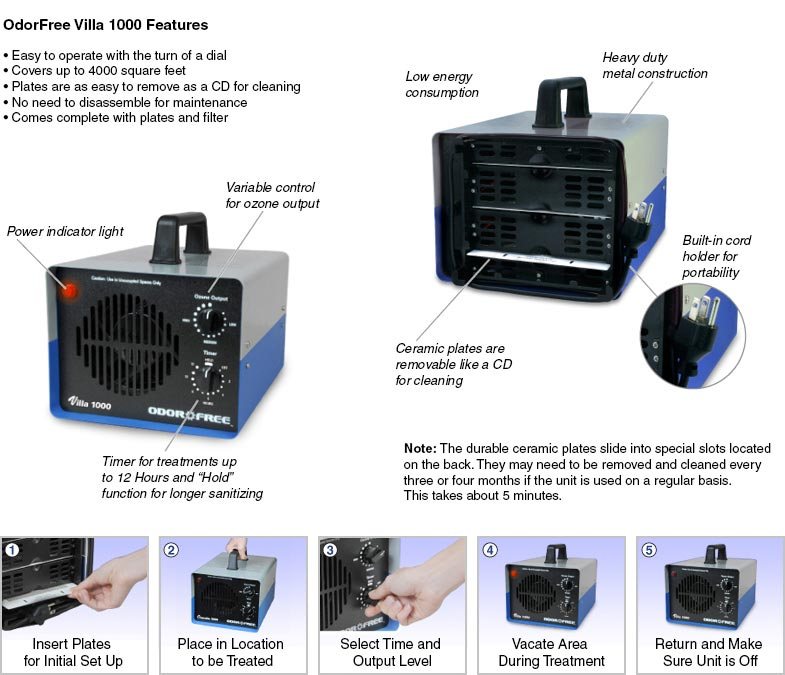 Villa 1000 Ozone Generator Odor Free Unit Villa100011us